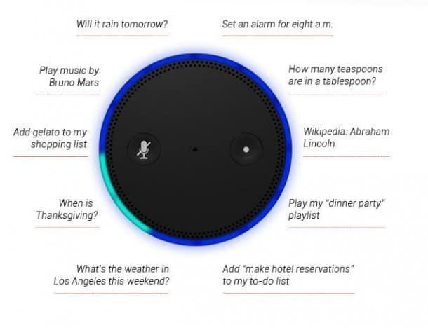 Amazon-Echo-voice-recognition