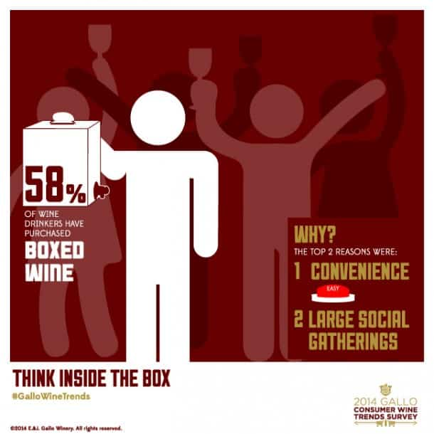 Box-Wine-Trend-2014