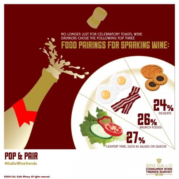 sparkling-wine-food-pairings