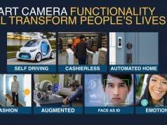 Smart Camera Functionality - trend market report 2019