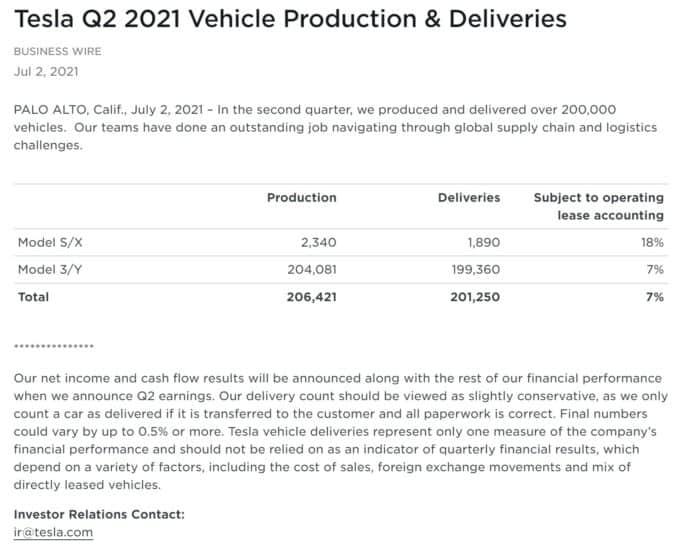 Tesla Q2 2021 Vehicle Production & Deliveries
